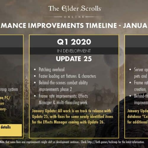 ESO Performance Update January 2020