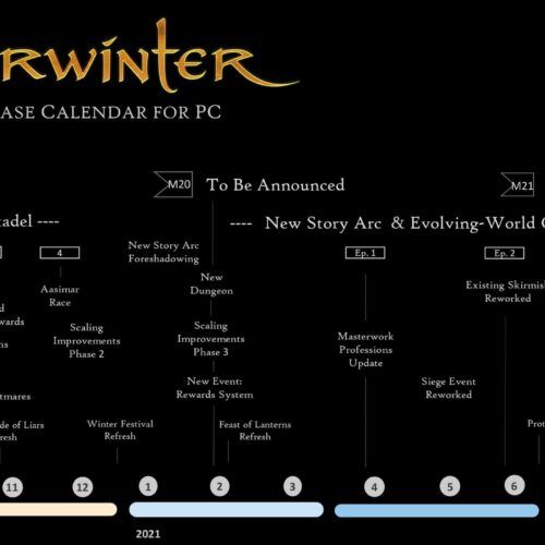 New Neverwinter Roadmap and Q&A With Devs