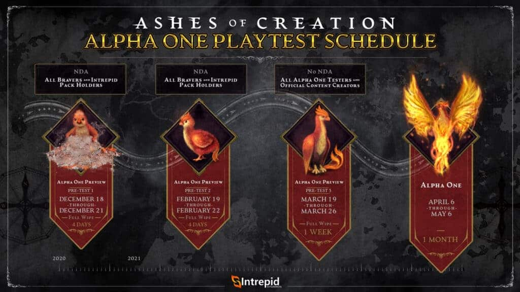 Ashes of Creation Creative Director's Letter on Alpha One, Hiring and New Website 1