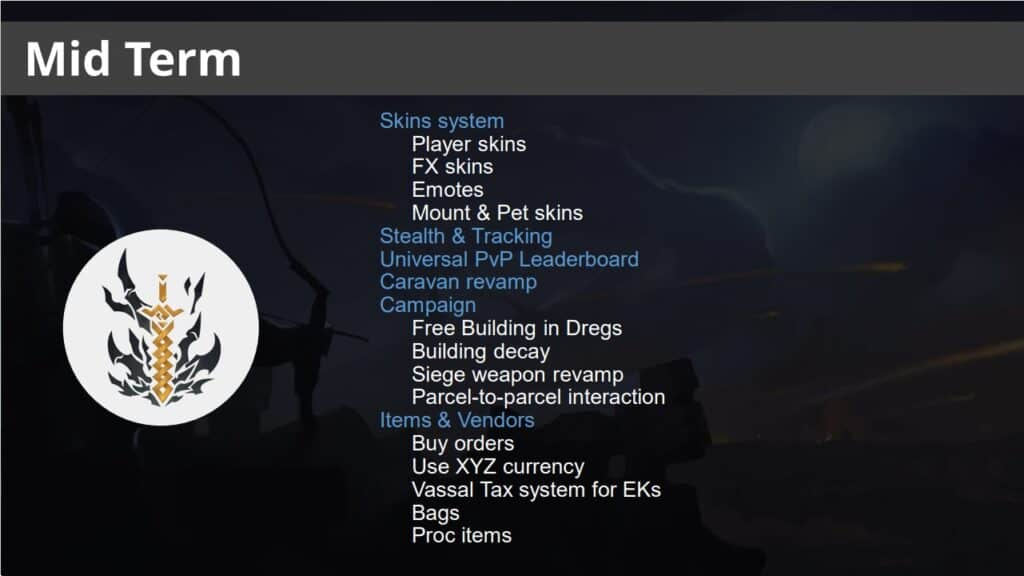 Crowfall Lays Out Their Short, Mid, And Long Term Road Map 3