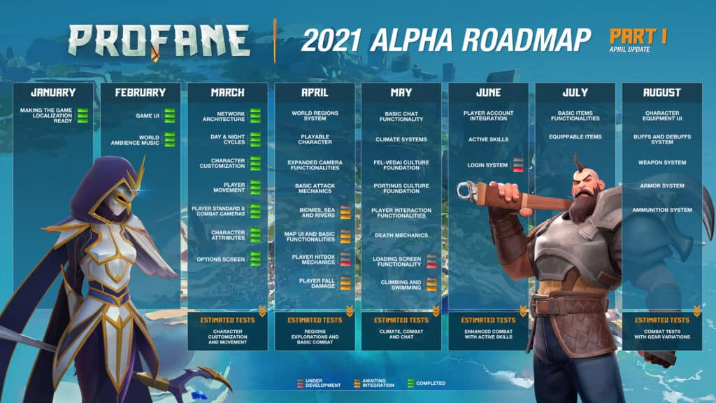 Sandbox PvP MMO Profane Posts Updated ALpha Roadmap For 2021 2