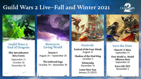 Guild Wars 2 Celebrate 9 year Anniversary, Release Fall & Winter Plans And Previews Skiffs & Fishing 1