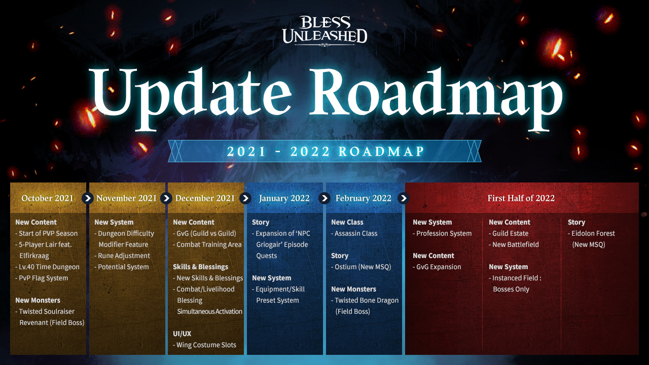 Bless Unleashed Release Roadmap Going Into 2022 12